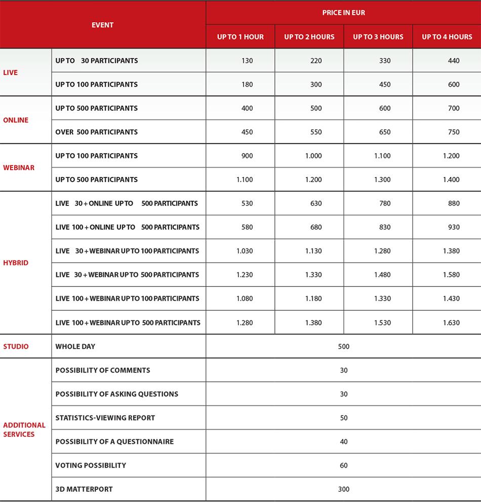 price-list-KC